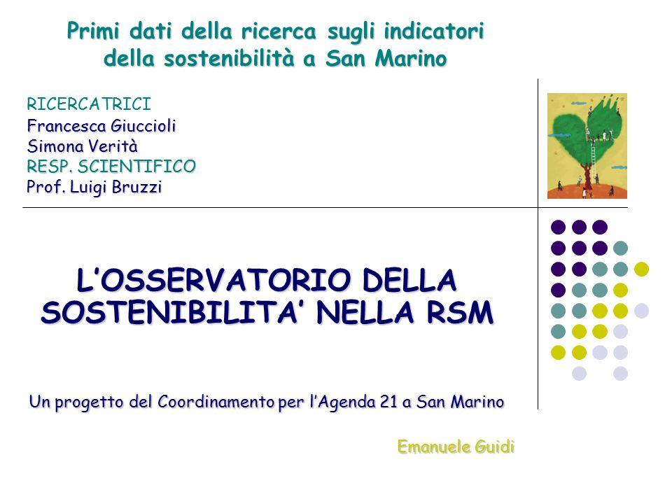 L'OSSERVATORIO DELLA SOSTENIBILITA' NELLA RSM Un progetto del Coordinamento per l'Agenda 21 a San Marino Emanuele Guidi Primi dati della ricerca sugli indicatori della sostenibilità a San Marino RICERCATRICI Francesca Giuccioli Simona Verità RESP.