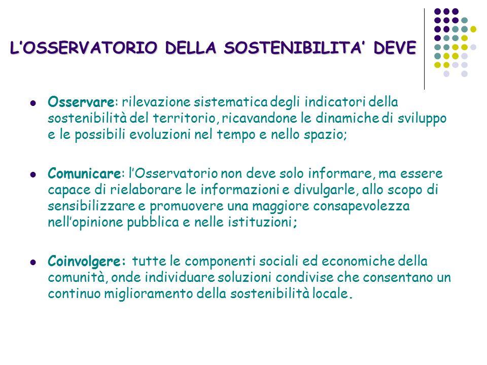 L'OSSERVATORIO DELLA SOSTENIBILITA' DEVE Osservare: rilevazione sistematica degli indicatori della sostenibilità del territorio, ricavandone le dinamiche di sviluppo e le possibili evoluzioni nel tempo e nello spazio; Comunicare: l'Osservatorio non deve solo informare, ma essere capace di rielaborare le informazioni e divulgarle, allo scopo di sensibilizzare e promuovere una maggiore consapevolezza nell'opinione pubblica e nelle istituzioni; Coinvolgere: tutte le componenti sociali ed economiche della comunità, onde individuare soluzioni condivise che consentano un continuo miglioramento della sostenibilità locale.