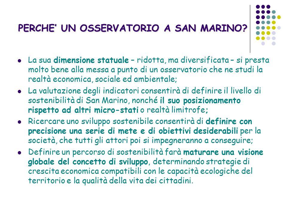 PERCHE' UN OSSERVATORIO A SAN MARINO.