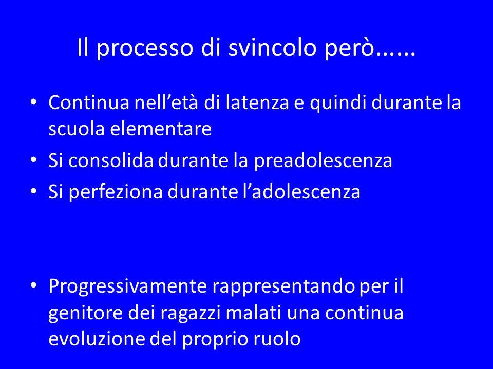 Il processo di svincolo però …… Continua nell'età di latenza e quindi durante la scuola elementare Si consolida durante la preadolescenza Si perfezion