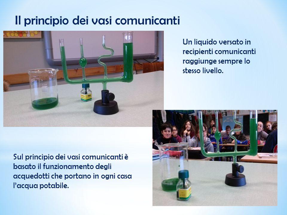 Il principio dei vasi comunicanti Un liquido versato in recipienti comunicanti raggiunge sempre lo stesso livello. Sul principio dei vasi comunicanti