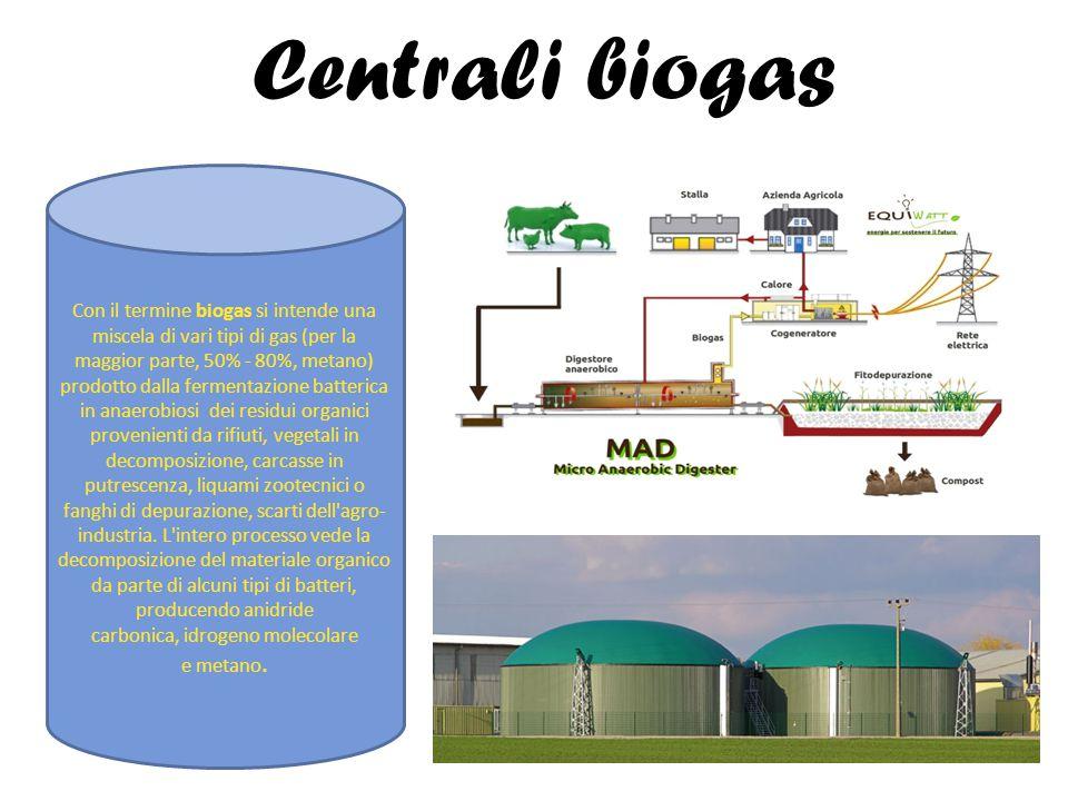 Centrali biogas Con il termine biogas si intende una miscela di vari tipi di gas (per la maggior parte, 50% - 80%, metano) prodotto dalla fermentazione batterica in anaerobiosi dei residui organici provenienti da rifiuti, vegetali in decomposizione, carcasse in putrescenza, liquami zootecnici o fanghi di depurazione, scarti dell agro- industria.