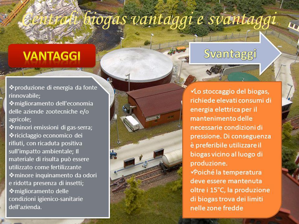 Centrali biogas vantaggi e svantaggi  produzione di energia da fonte rinnovabile;  miglioramento dell'economia delle aziende zootecniche e/o agricol