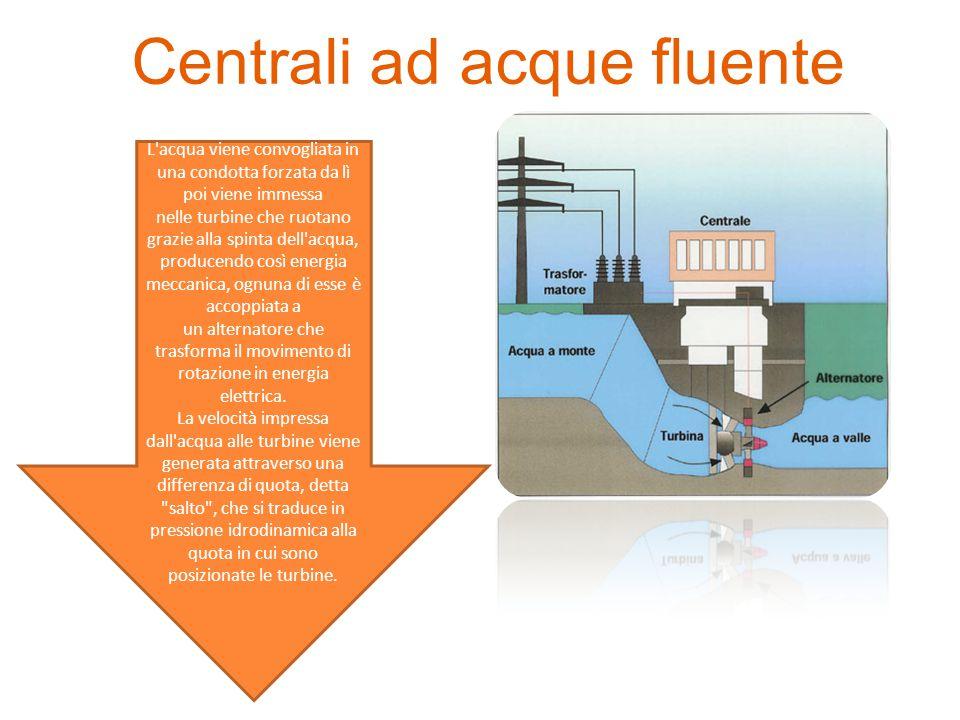 Centrali ad acque fluente L'acqua viene convogliata in una condotta forzata da lì poi viene immessa nelle turbine che ruotano grazie alla spinta dell'