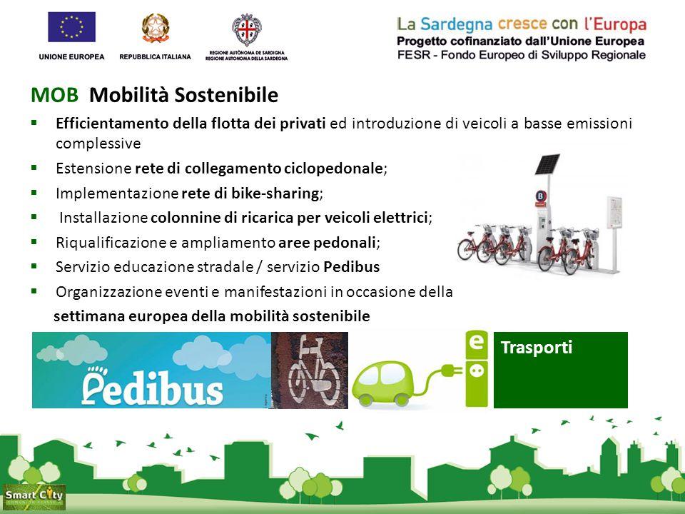 MOB Mobilità Sostenibile  Efficientamento della flotta dei privati ed introduzione di veicoli a basse emissioni complessive  Estensione rete di coll