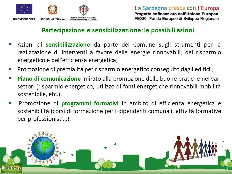 Partecipazione e sensibilizzazione: le possibili azioni  Azioni di sensibilizzazione da parte del Comune sugli strumenti per la realizzazione di inte