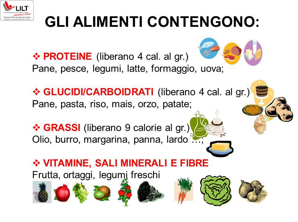 GLI ALIMENTI CONTENGONO:  PROTEINE (liberano 4 cal. al gr.) Pane, pesce, legumi, latte, formaggio, uova;  GLUCIDI/CARBOIDRATI (liberano 4 cal. al gr