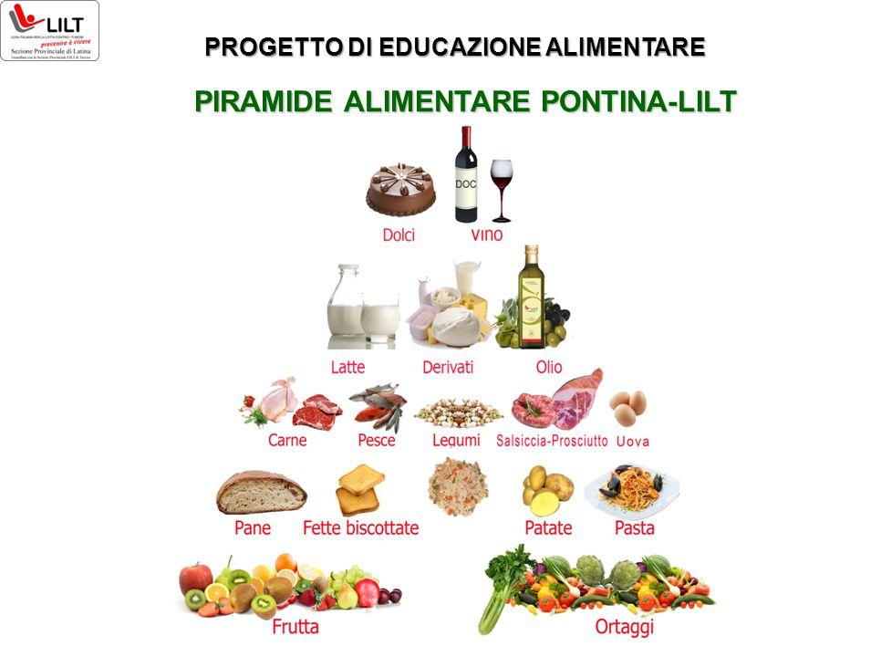 PIRAMIDE ALIMENTARE PONTINA-LILT