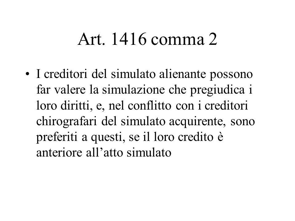 Art. 1416 comma 2 I creditori del simulato alienante possono far valere la simulazione che pregiudica i loro diritti, e, nel conflitto con i creditori
