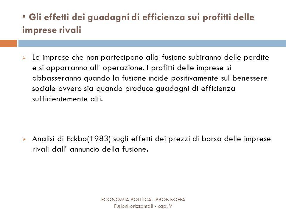 Gli effetti dei guadagni di efficienza sui profitti delle imprese rivali ECONOMIA POLITICA - PROF. BOFFA Fusioni orizzontali - cap. V  Le imprese che