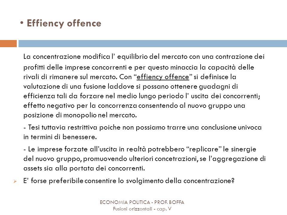 Effiency offence ECONOMIA POLITICA - PROF. BOFFA Fusioni orizzontali - cap. V La concentrazione modifica l' equilibrio del mercato con una contrazione