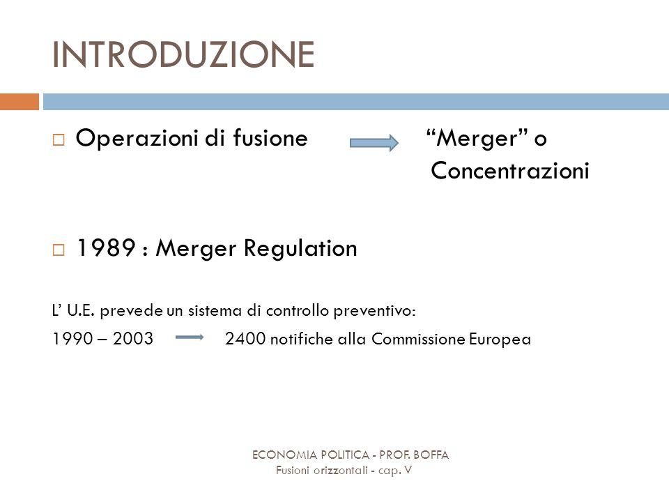 """INTRODUZIONE ECONOMIA POLITICA - PROF. BOFFA Fusioni orizzontali - cap. V  Operazioni di fusione """"Merger"""" o Concentrazioni  1989 : Merger Regulation"""