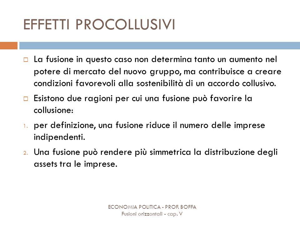 EFFETTI PROCOLLUSIVI ECONOMIA POLITICA - PROF. BOFFA Fusioni orizzontali - cap. V  La fusione in questo caso non determina tanto un aumento nel poter