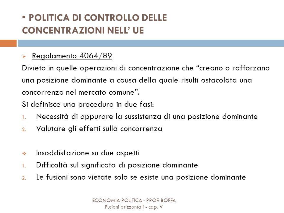 POLITICA DI CONTROLLO DELLE CONCENTRAZIONI NELL' UE ECONOMIA POLITICA - PROF. BOFFA Fusioni orizzontali - cap. V  Regolamento 4064/89 Divieto in quel