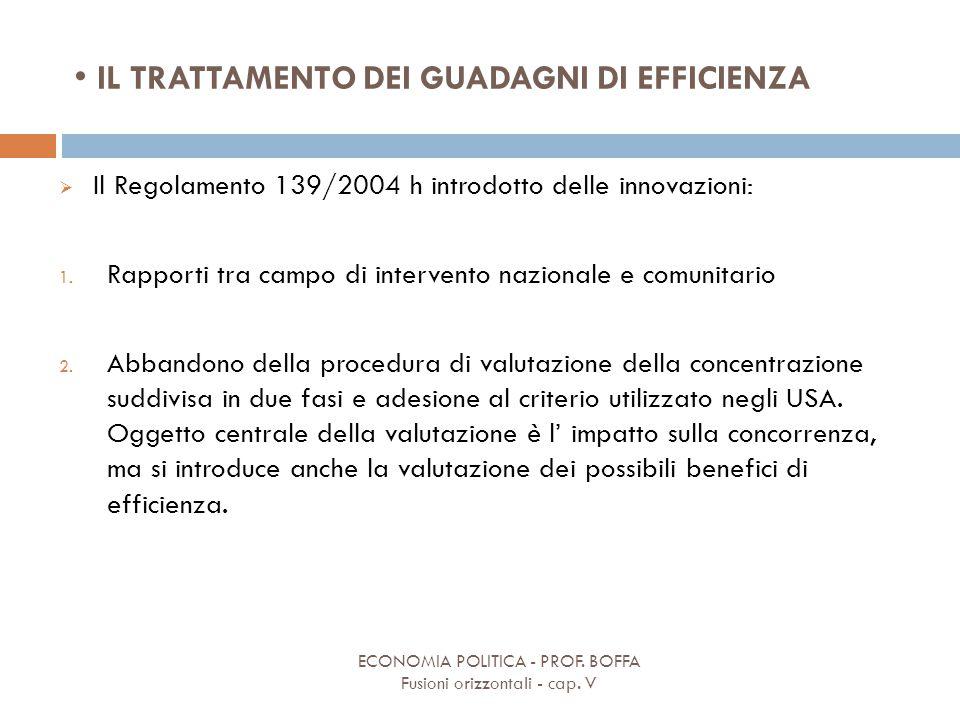 ECONOMIA POLITICA - PROF. BOFFA Fusioni orizzontali - cap. V  Il Regolamento 139/2004 h introdotto delle innovazioni: 1. Rapporti tra campo di interv