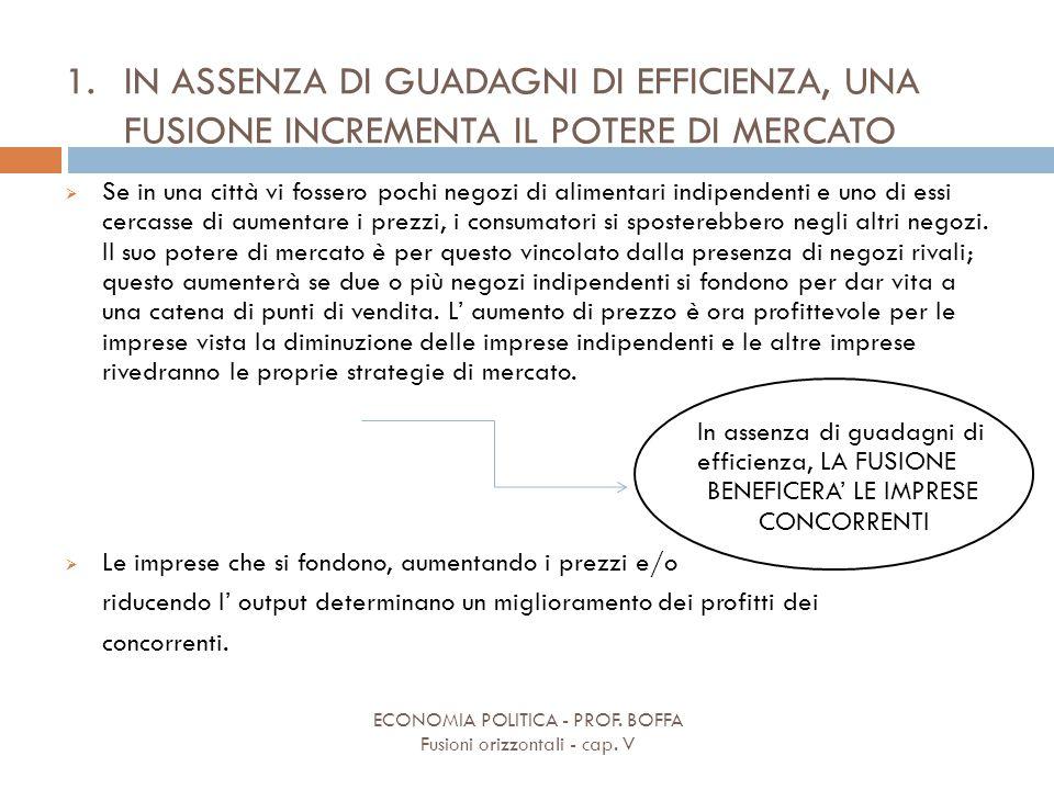 1.IN ASSENZA DI GUADAGNI DI EFFICIENZA, UNA FUSIONE INCREMENTA IL POTERE DI MERCATO ECONOMIA POLITICA - PROF. BOFFA Fusioni orizzontali - cap. V  Se