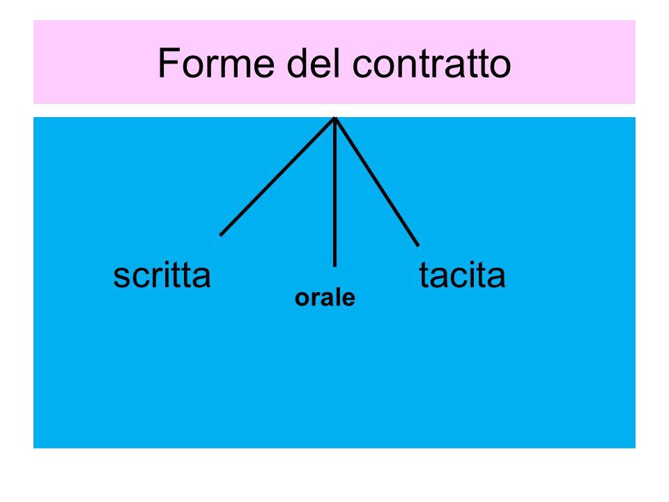 Forme del contratto scritta tacita orale