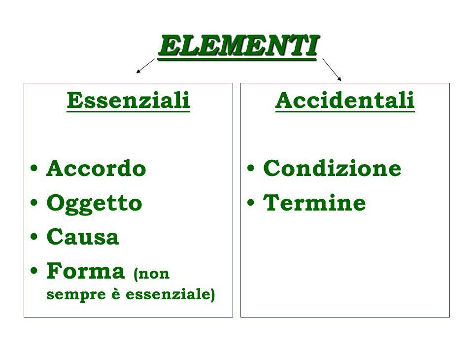 ELEMENTI Essenziali Accordo Oggetto Causa Forma (non sempre è essenziale) Accidentali Condizione Termine