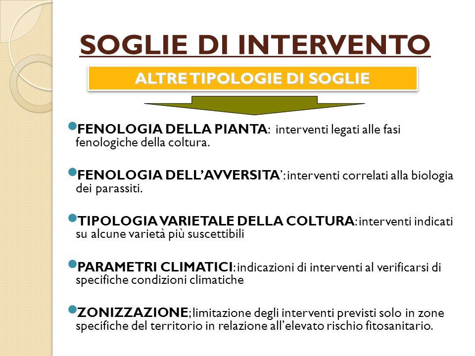 FENOLOGIA DELLA PIANTA: interventi legati alle fasi fenologiche della coltura.