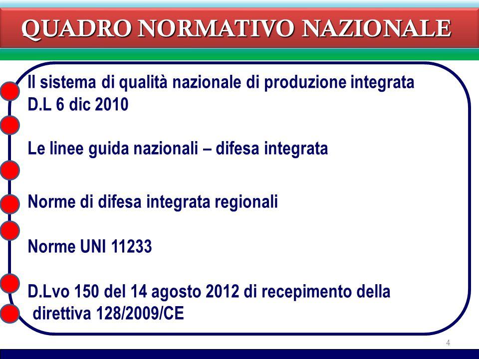 4 Il sistema di qualità nazionale di produzione integrata D.L 6 dic 2010 Le linee guida nazionali – difesa integrata Norme di difesa integrata regionali Norme UNI 11233 D.Lvo 150 del 14 agosto 2012 di recepimento della direttiva 128/2009/CE QUADRO NORMATIVO NAZIONALE