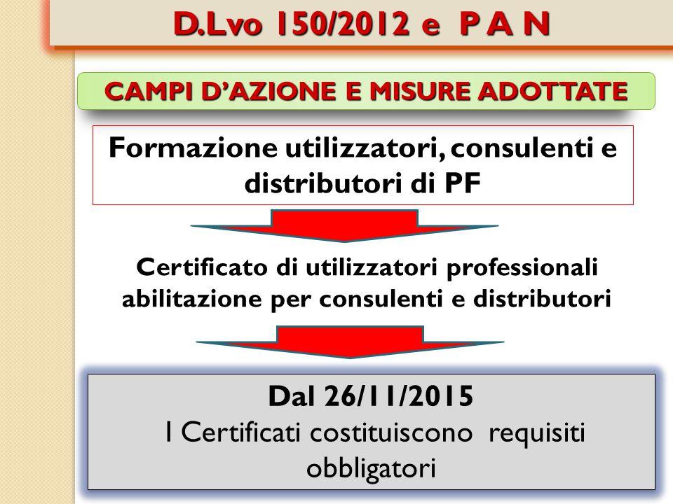 CAMPI D'AZIONE E MISURE ADOTTATE Formazione utilizzatori, consulenti e distributori di PF Certificato di utilizzatori professionali abilitazione per consulenti e distributori Dal 26/11/2015 I Certificati costituiscono requisiti obbligatori Dal 26/11/2015 I Certificati costituiscono requisiti obbligatori