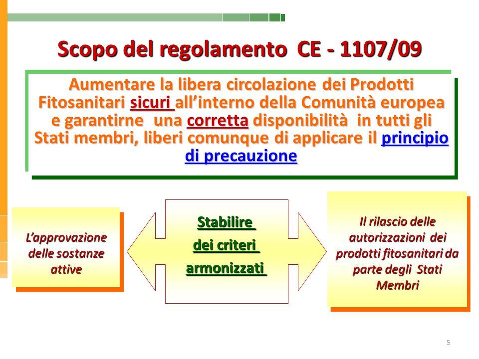 5 Scopo del regolamento CE - 1107/09 Aumentare la libera circolazione dei Prodotti Fitosanitari sicuri all'interno della Comunità europea e garantirne una corretta disponibilità in tutti gli Stati membri, liberi comunque di applicare il principio di precauzione L'approvazione delle sostanze attive Il rilascio delle autorizzazioni dei prodotti fitosanitari da parte degli Stati Membri Stabilire dei criteri armonizzati