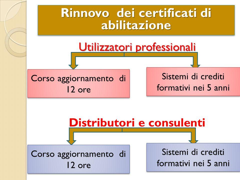 Utilizzatori professionali Distributori e consulenti Rinnovo dei certificati di abilitazione Corso aggiornamento di 12 ore Sistemi di crediti formativi nei 5 anni Corso aggiornamento di 12 ore Sistemi di crediti formativi nei 5 anni
