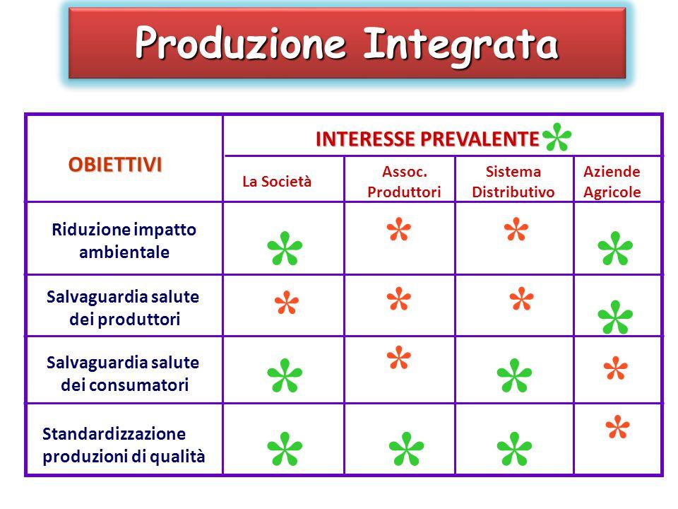 INTERESSE PREVALENTE OBIETTIVI La Società Assoc.