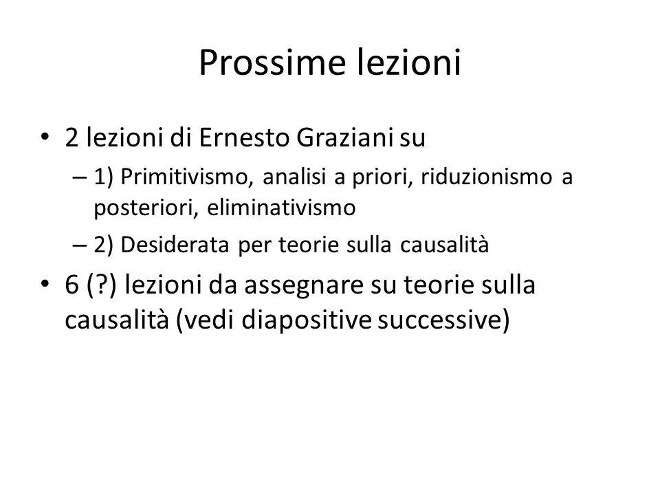 Prossime lezioni 2 lezioni di Ernesto Graziani su – 1) Primitivismo, analisi a priori, riduzionismo a posteriori, eliminativismo – 2) Desiderata per t