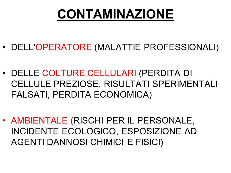 CONTAMINAZIONE DELL'OPERATORE (MALATTIE PROFESSIONALI) DELLE COLTURE CELLULARI (PERDITA DI CELLULE PREZIOSE, RISULTATI SPERIMENTALI FALSATI, PERDITA ECONOMICA) AMBIENTALE (RISCHI PER IL PERSONALE, INCIDENTE ECOLOGICO, ESPOSIZIONE AD AGENTI DANNOSI CHIMICI E FISICI)