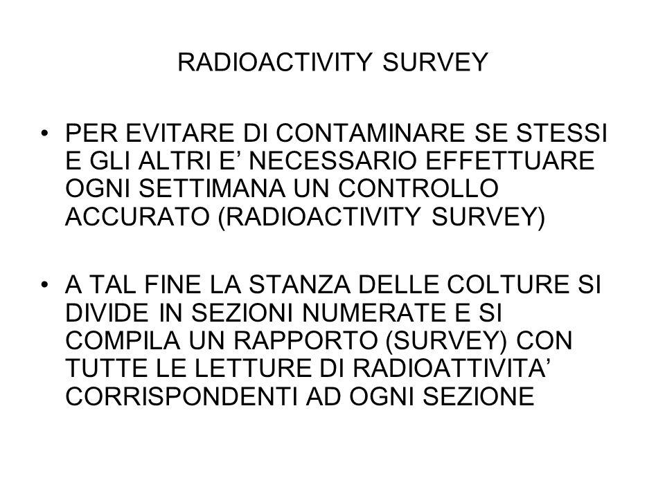 RADIOACTIVITY SURVEY PER EVITARE DI CONTAMINARE SE STESSI E GLI ALTRI E' NECESSARIO EFFETTUARE OGNI SETTIMANA UN CONTROLLO ACCURATO (RADIOACTIVITY SURVEY) A TAL FINE LA STANZA DELLE COLTURE SI DIVIDE IN SEZIONI NUMERATE E SI COMPILA UN RAPPORTO (SURVEY) CON TUTTE LE LETTURE DI RADIOATTIVITA' CORRISPONDENTI AD OGNI SEZIONE