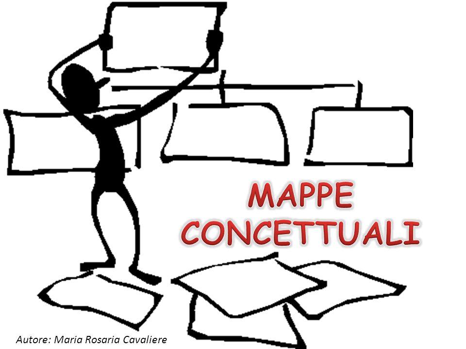  Cosa sono  A cosa servono  Come sono fatte  Tipi di collegamenti  Qualche regola  Dal testo alla mappa  La prova del nove  Come realizzarle  Esempi  Mappa Concettuale  Una tesina  L'energia