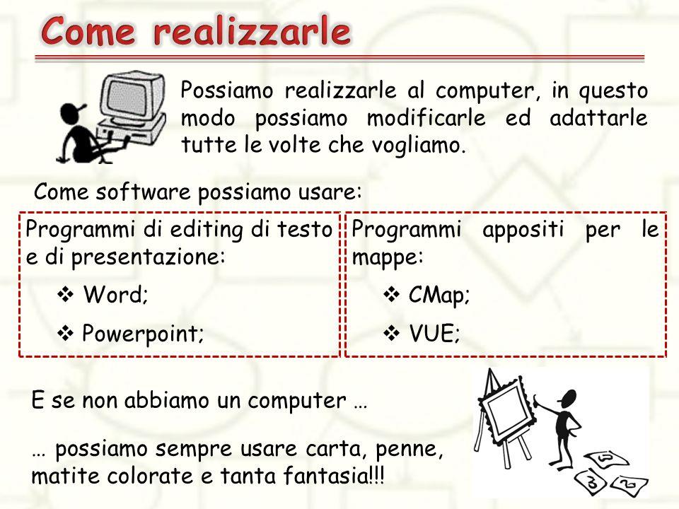 Come software possiamo usare: E se non abbiamo un computer … Possiamo realizzarle al computer, in questo modo possiamo modificarle ed adattarle tutte le volte che vogliamo.