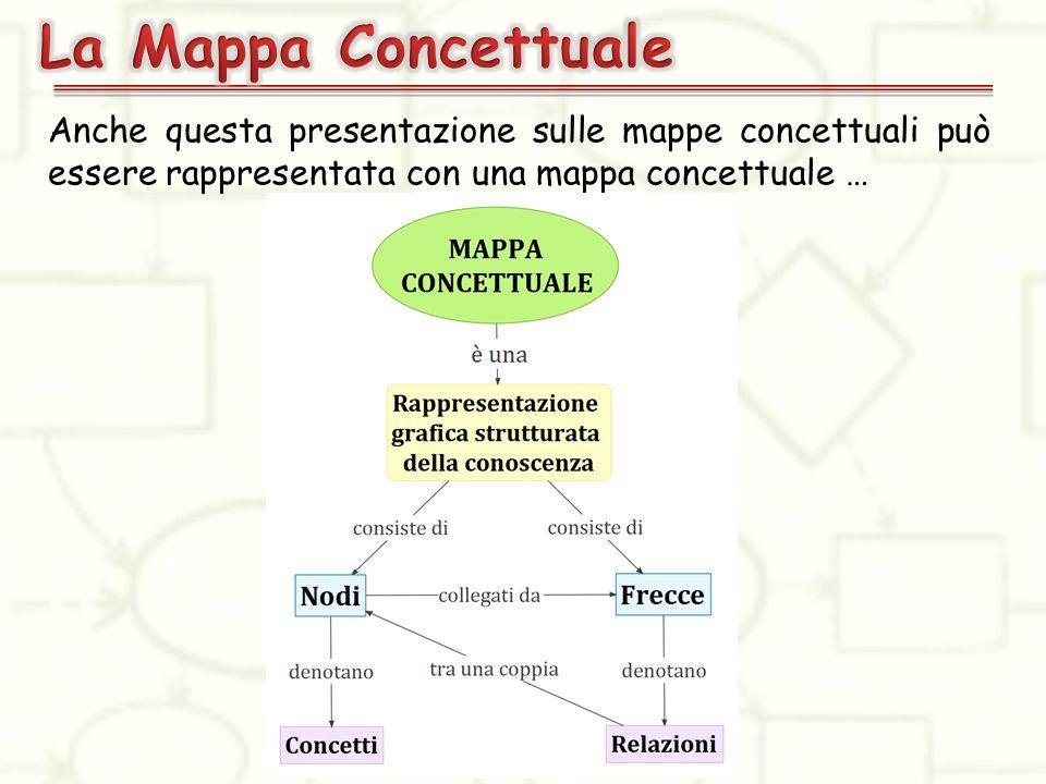 Anche questa presentazione sulle mappe concettuali può essere rappresentata con una mappa concettuale …