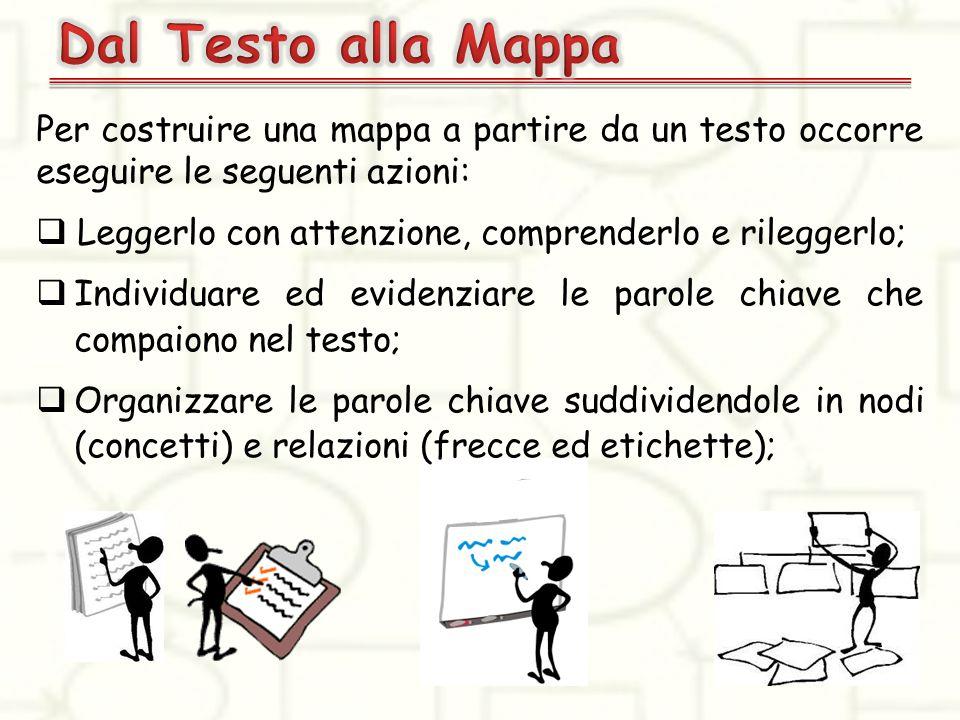 Per costruire una mappa a partire da un testo occorre eseguire le seguenti azioni:  Leggerlo con attenzione, comprenderlo e rileggerlo;  Individuare