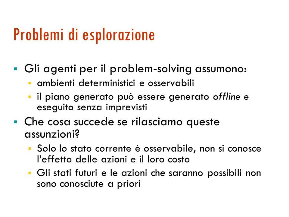 Algoritmi online Maria Simi, a.a. 2007/08