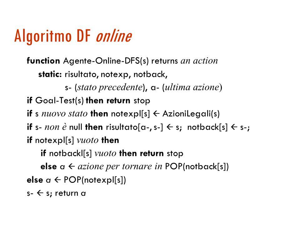Algoritmo DF online function Agente-Online-DFS(s) returns an action static: risultato, notexp, notback, s- ( stato precedente ), a- ( ultima azione) if Goal-Test(s) then return stop if s nuovo stato then notexpl[s]  AzioniLegali(s) if s- non è null then risultato[a-, s-]  s; notback[s]  s-; if notexpl[s] vuoto then if notbackl[s] vuoto then return stop else a  azione per tornare in POP(notback[s]) else a  POP(notexpl[s]) s-  s; return a