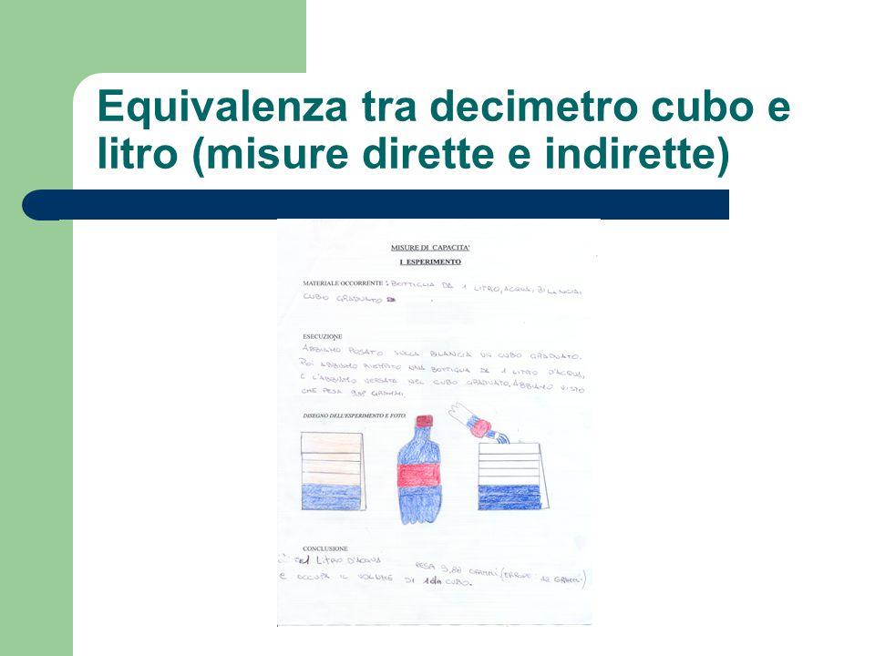 Equivalenza tra decimetro cubo e litro (misure dirette e indirette)
