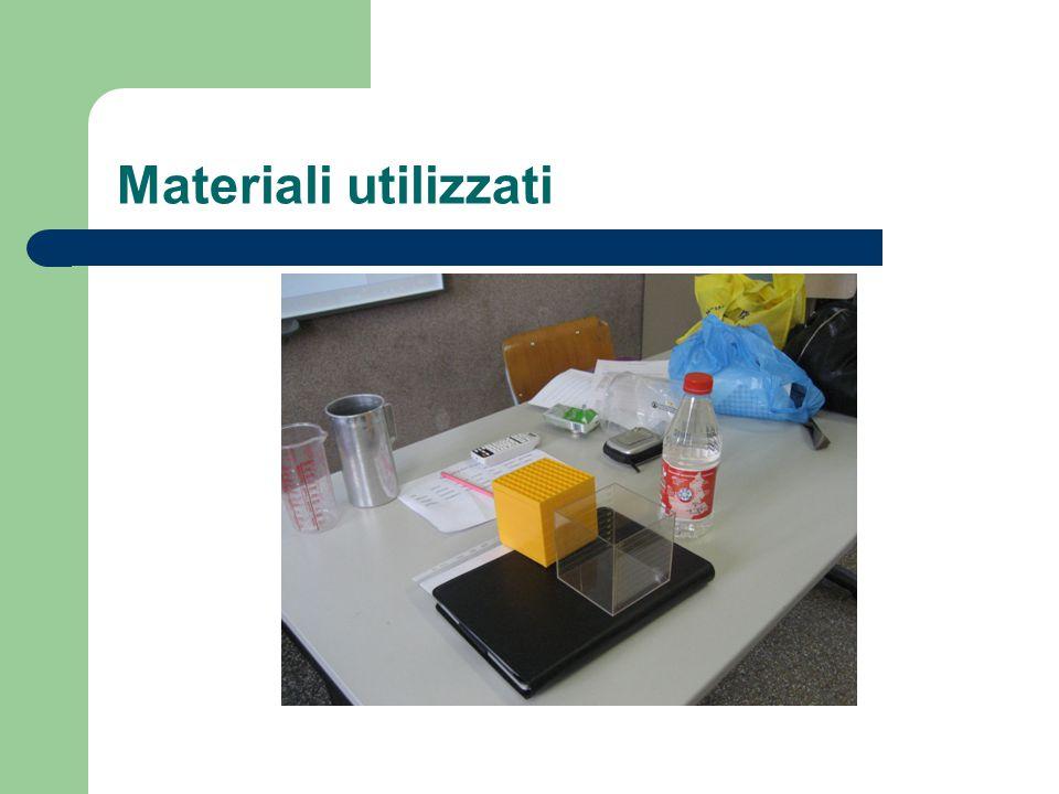 Materiali utilizzati
