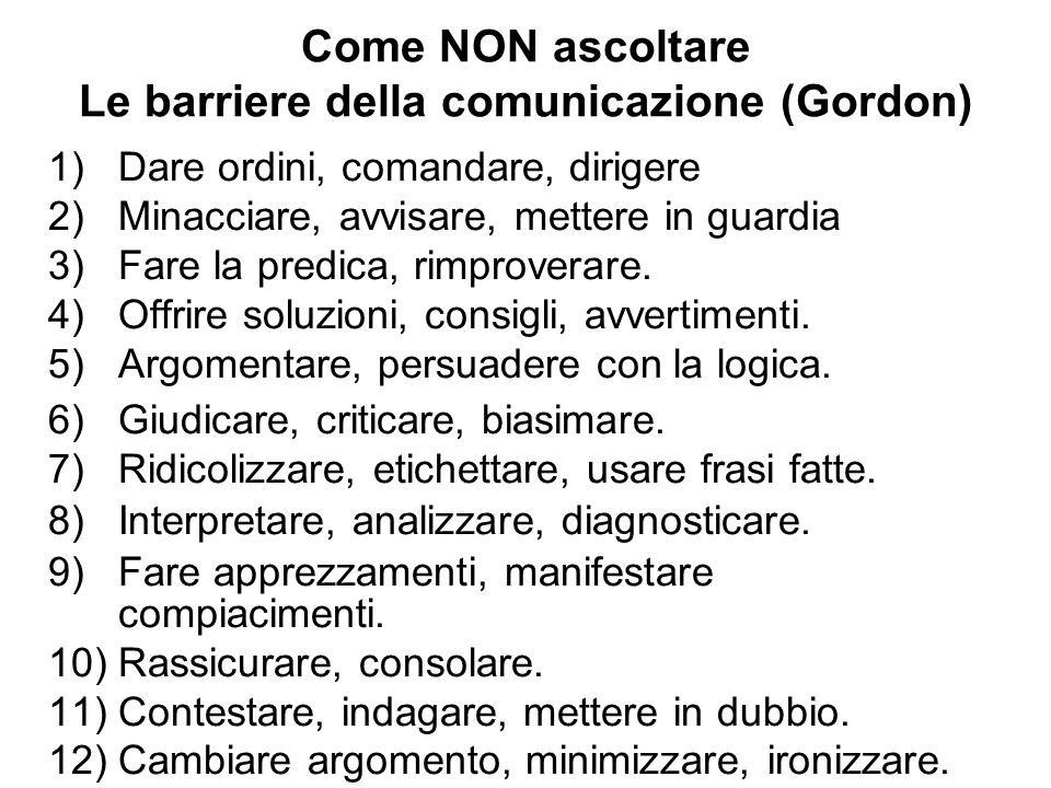 Come NON ascoltare Le barriere della comunicazione (Gordon) 1)Dare ordini, comandare, dirigere 2)Minacciare, avvisare, mettere in guardia 3)Fare la pr