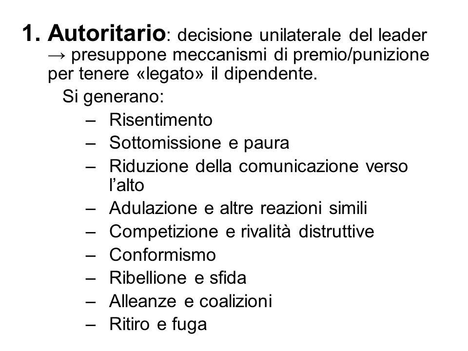 1.Autoritario : decisione unilaterale del leader → presuppone meccanismi di premio/punizione per tenere «legato» il dipendente. Si generano: –Risentim