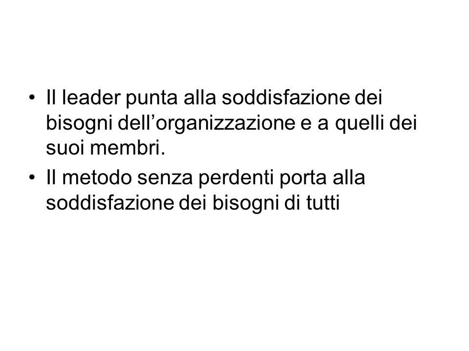 Il leader punta alla soddisfazione dei bisogni dell'organizzazione e a quelli dei suoi membri. Il metodo senza perdenti porta alla soddisfazione dei b