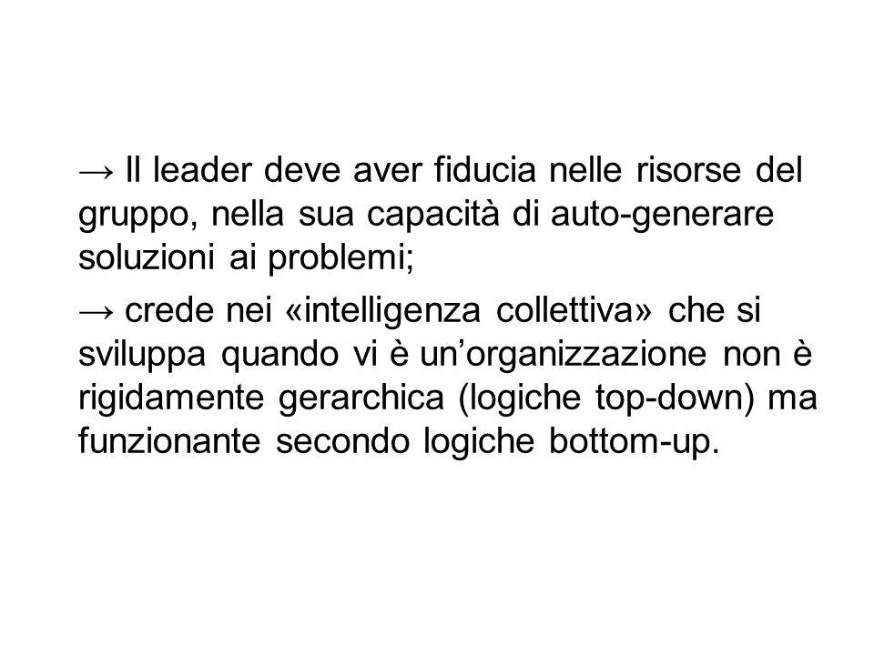 → Il leader deve aver fiducia nelle risorse del gruppo, nella sua capacità di auto-generare soluzioni ai problemi; → crede nei «intelligenza collettiv