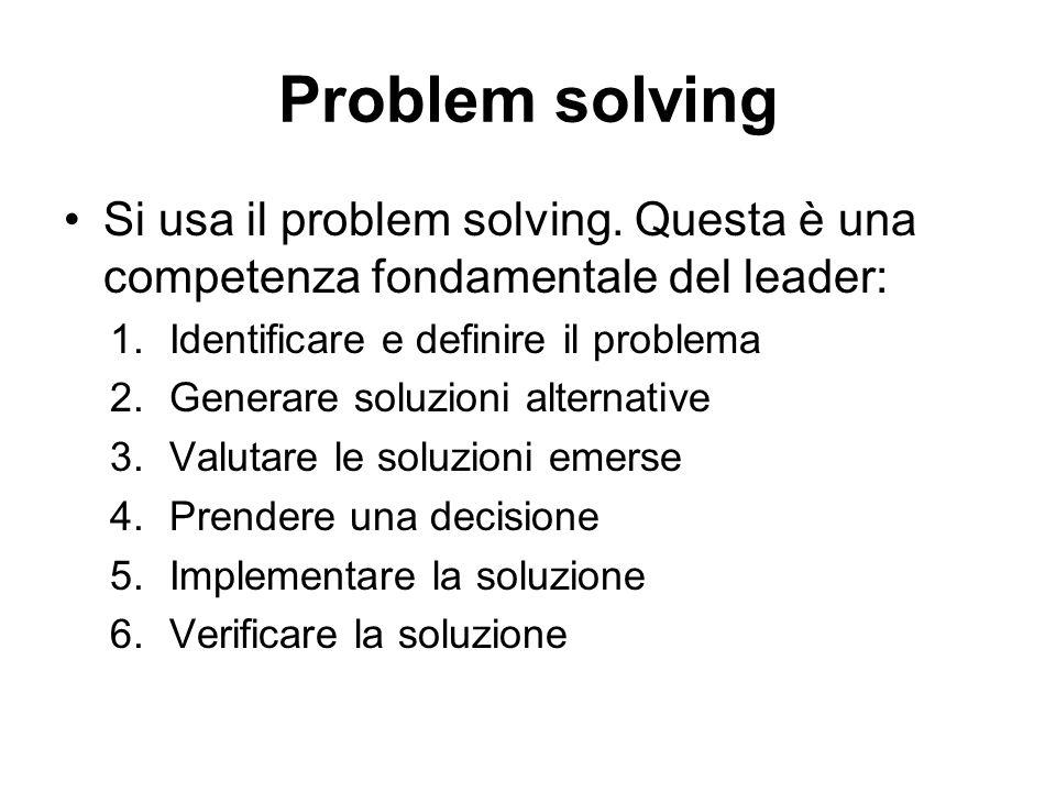 Problem solving Si usa il problem solving. Questa è una competenza fondamentale del leader: 1.Identificare e definire il problema 2.Generare soluzioni