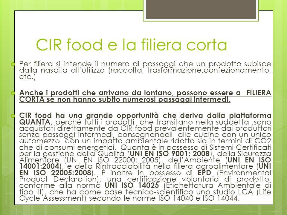 CIR food e la filiera corta  Per filiera si intende il numero di passaggi che un prodotto subisce dalla nascita all'utilizzo (raccolta, trasformazion