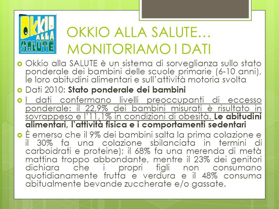OKKIO ALLA SALUTE… MONITORIAMO I DATI  Okkio alla SALUTE è un sistema di sorveglianza sullo stato ponderale dei bambini delle scuole primarie (6-10 a