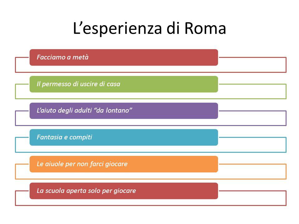Facciamo a metàIl permesso di uscire di casa L'aiuto degli adulti da lontano Fantasia e compiti Le aiuole per non farci giocareLa scuola aperta solo per giocare L'esperienza di Roma