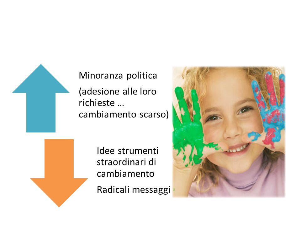 Minoranza politica (adesione alle loro richieste … cambiamento scarso) Idee strumenti straordinari di cambiamento Radicali messaggi