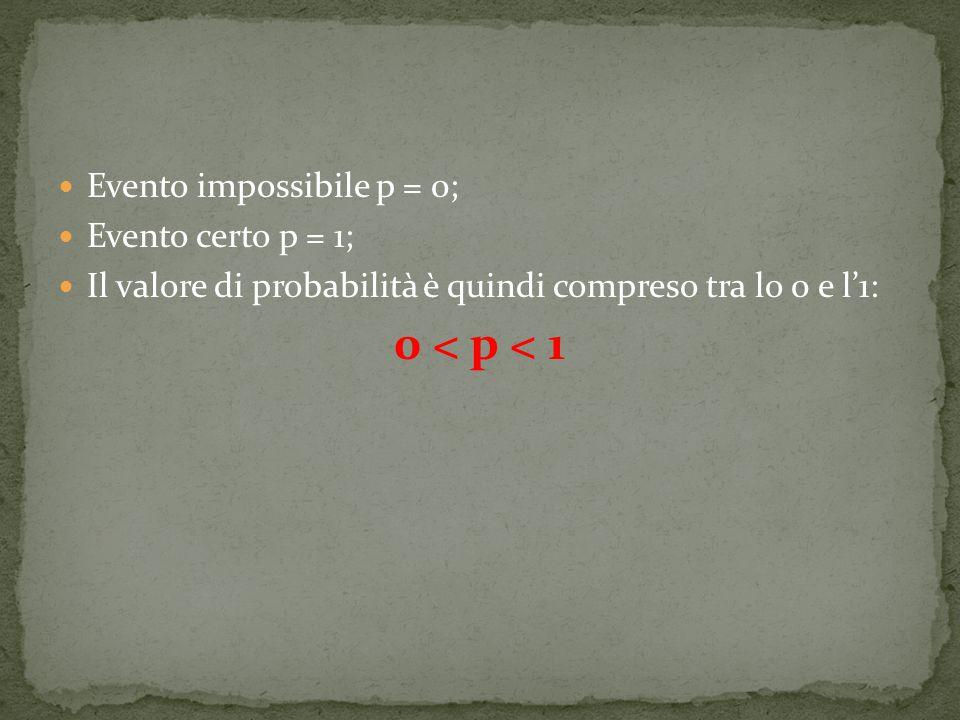 Evento impossibile p = 0; Evento certo p = 1; Il valore di probabilità è quindi compreso tra lo 0 e l'1: 0 < p < 1