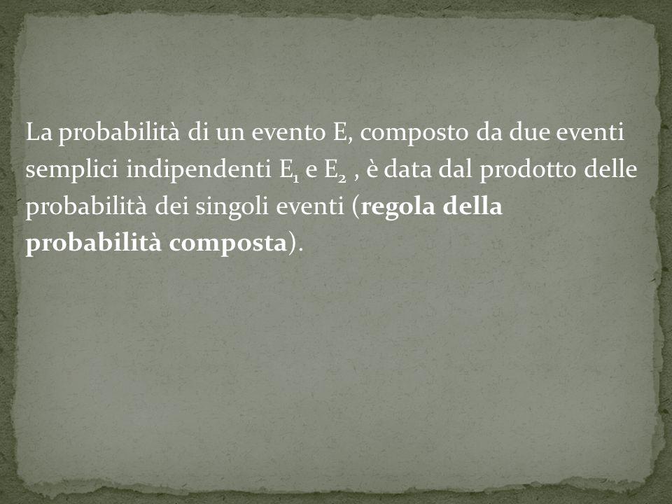 La probabilità di un evento E, composto da due eventi semplici indipendenti E 1 e E 2, è data dal prodotto delle probabilità dei singoli eventi (regola della probabilità composta).
